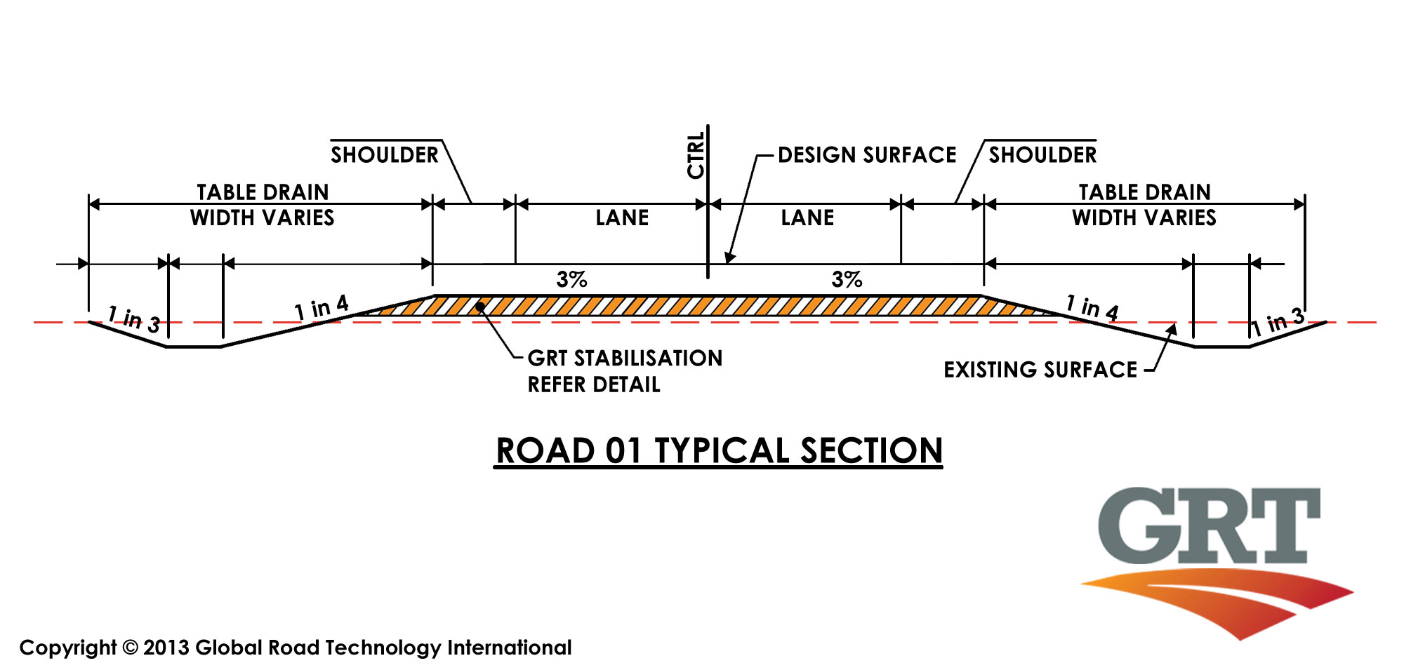Global Road Technology Typical Road Section Global Road